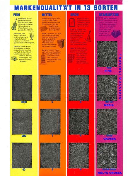 Steel Wool Rakso Grade 00 Fine Buy Online
